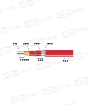 JFB-□/3型三相恒功率并联电热带